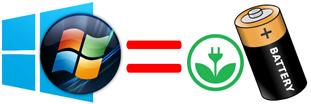 Come risparmiare energia PC
